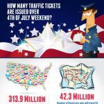 Post image for How Many Tickets Are Written Over The 4th of July Holiday?
