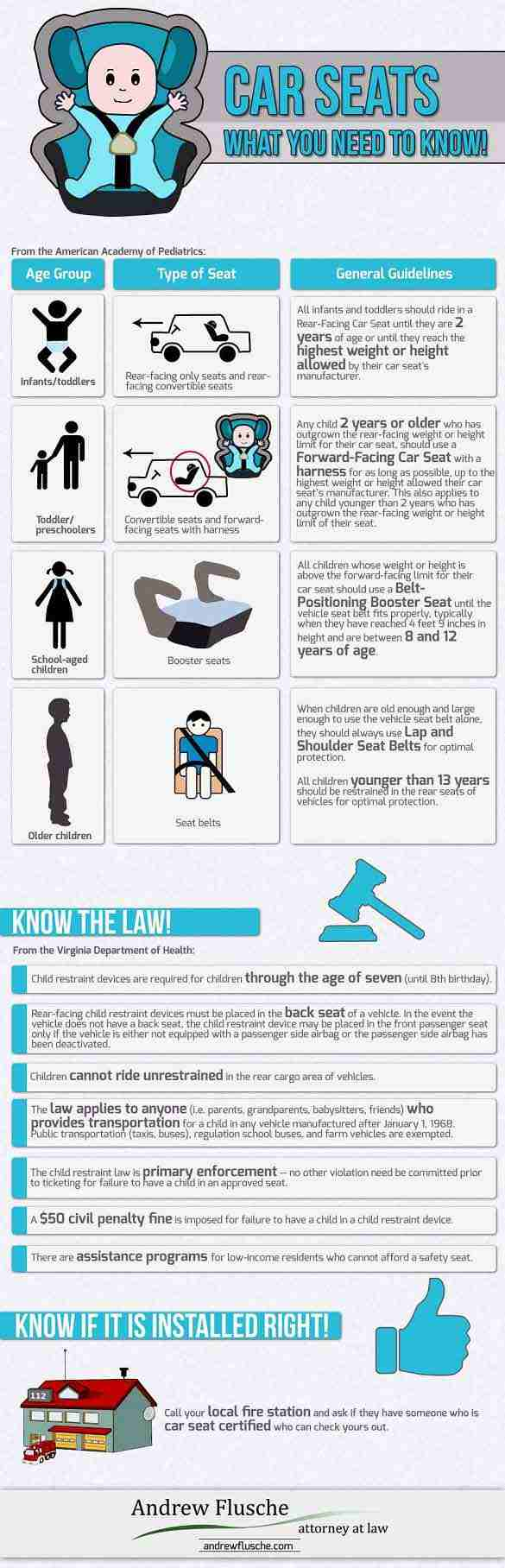 virginia-car-seat-laws-infographic